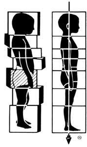 Rolfing Aligns Your Body
